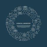 Affiche chimique de laboratoire Image libre de droits