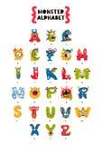 Affiche d'alphabet de monstre Image libre de droits