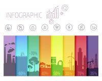 Affiche d'Infographic avec des problèmes écologiques Illustration Stock