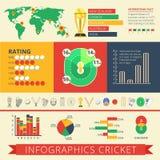 Affiche de cricket de rapport d'Infographics Image libre de droits
