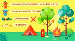 Affiche des règles et des règlements de terrain de camping illustration de vecteur