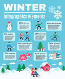 Affiche extérieure d'éléments d'Infographic de saison d'hiver Photographie stock libre de droits