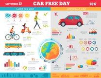 Affiche gratuite d'Infographic de jour de voiture le 22 septembre illustration de vecteur