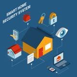 Affiche isométrique de système de sécurité à la maison intelligent Photos libres de droits