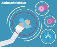 Affiche médicale d'asthme Photos stock