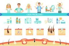 Affiche médicale d'Infographic de problèmes de peau Illustration d'infos de question d'acné de soins de santé de style de bande d illustration de vecteur