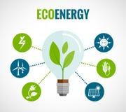 Affiche plate de composition en icônes d'énergie d'Eco illustration libre de droits