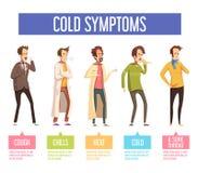 Affiche van Infographic van griep de Koude Symptomen Vlakke Stock Afbeeldingen