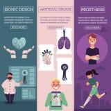 Affiches infographic d'organes bioniques de vecteur réglées illustration libre de droits