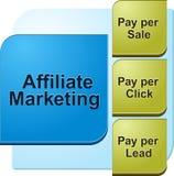 Affiliate marketing  business diagram illustration Stock Images