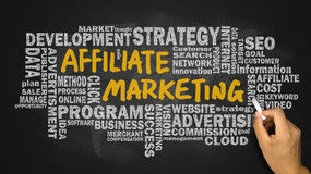 Affiliate marketing handwritten on blackboard with related words Stock Images