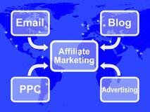 Affiliate Marketing Map Shows Email Blog PPC And Advertising Royalty Free Stock Image