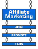 Affiliate Marketing Three Signboards Stock Image
