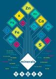 Affisch av mineralerna i plan stil Royaltyfri Foto