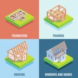 Affisch för lägenhet för stugakonstruktionsvektor isometrisk, baneruppsättning