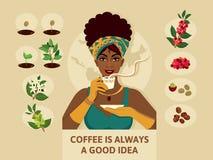 Affisch med en kvinna i elegant kläder, som rymmer en kopp kaffe Process av att plantera och att växa ett kaffeträd och bönor vektor illustrationer