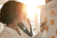 Affärsbundsförvanter som sätter deras idéer på flipchart Royaltyfri Bild