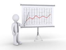 Affärsman som framlägger statistik Arkivbild