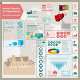 Afganistan  infographics, statistical data, sights Royalty Free Stock Photo