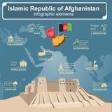 Afganistan  infographics, statistical data, sights Stock Photo