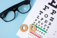 Afkortingsod oculusdextra in oftalmologie en optometrie in Latijn, middelen herstelt oog Onderzoek, behandeling, of selectie van  stock afbeelding