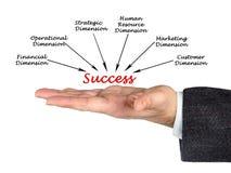 Afmetingen van succes stock afbeeldingen