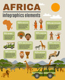 Africa Infographic Set Stock Image