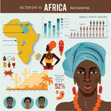 Africa - infographics with data icons, Stock Photo