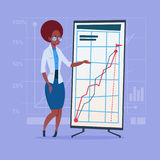 African American Business Woman With Flip Chart Seminar Training Conference Brainstorming Presentation Financial Graph. Flat Vector Illustration Royalty Free Stock Photo