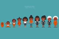 African american ethnic people generations at different ages. Ag. Ing concept of female characters, the cycle of life from childhood to old age Stock Image
