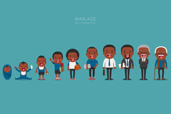 African american ethnic people generations at different ages. Aging concept of male characters, the cycle of life from childhood to old age Stock Images