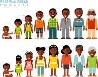 African american ethnic people generations at different ages. Man and woman african american ethnic aging - baby, child, teenager, young, adult, old stock illustration