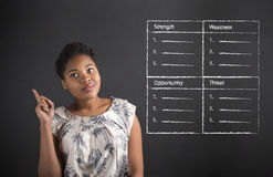 African American woman good idea with a SWOT analysis on blackboard background Royalty Free Stock Images