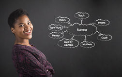 African American woman teacher or student with arms folded success diagram on chalk black board background. South African or African American woman teacher or stock photo