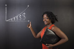 African American woman teacher thumbs up growth money graph. South African or African American woman teacher or businesswoman showing thumbs up to a growing Stock Images