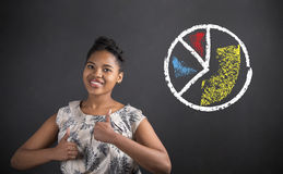 African American woman with thumbs up hand signal and pie chart on blackboard background Stock Images