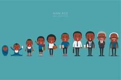 Afrikaanse Amerikaanse etnische mensengeneraties op verschillende leeftijden Stock Afbeeldingen