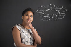 Afrikaanse Amerikaanse vrouw die met hand op kin gedacht diagram op bordachtergrond denken royalty-vrije stock afbeelding