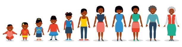 Afrikansk amerikanperson som tillhör en etnisk minoritetfolk Kvinna som åldras uppsättningen Folkutvecklingar på olika åldrar pla Arkivbild