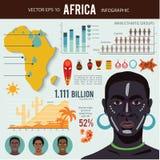 Afryka - infographics z dane ikonami, Obraz Stock