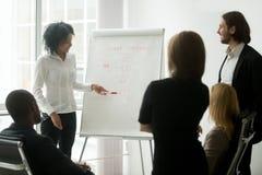 Afrykanina kierownik ds. marketingu lub trener dajemy prezentaci przy drużyną ja Zdjęcia Stock