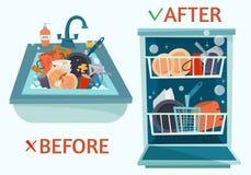 Afunde pratos sujos e abra a máquina de lavar louça com pratos limpos ilustração do vetor