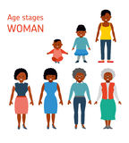 Age stages of a African American woman. Flat style illustration. Royalty Free Stock Photos