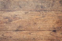 Aged and dirty Wood Background and Texture , Vintage toned. Aged and dirty Wood Background and Texture , Vintage toned Stock Photos