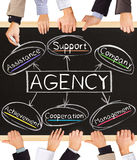 AGENCY. Photo of business hands holding blackboard and writing AGENCY concept royalty free stock images