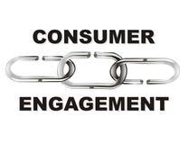 Aggancio del consumatore Immagini Stock