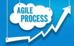 Agile Process Development stock photography