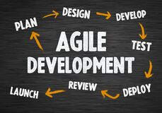 Free Agile Project Management - Cycle Concept Stock Image - 189942551