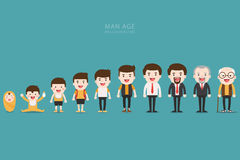 Aging concept of male characters. Aging concept of male characters, the cycle of life from childhood to old age Royalty Free Stock Images
