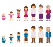 Aging concept of male and female characters - baby, child, teenager, young, adult, old people. Cycle life of man and. Woman from childhood to old age. Vector Stock Images